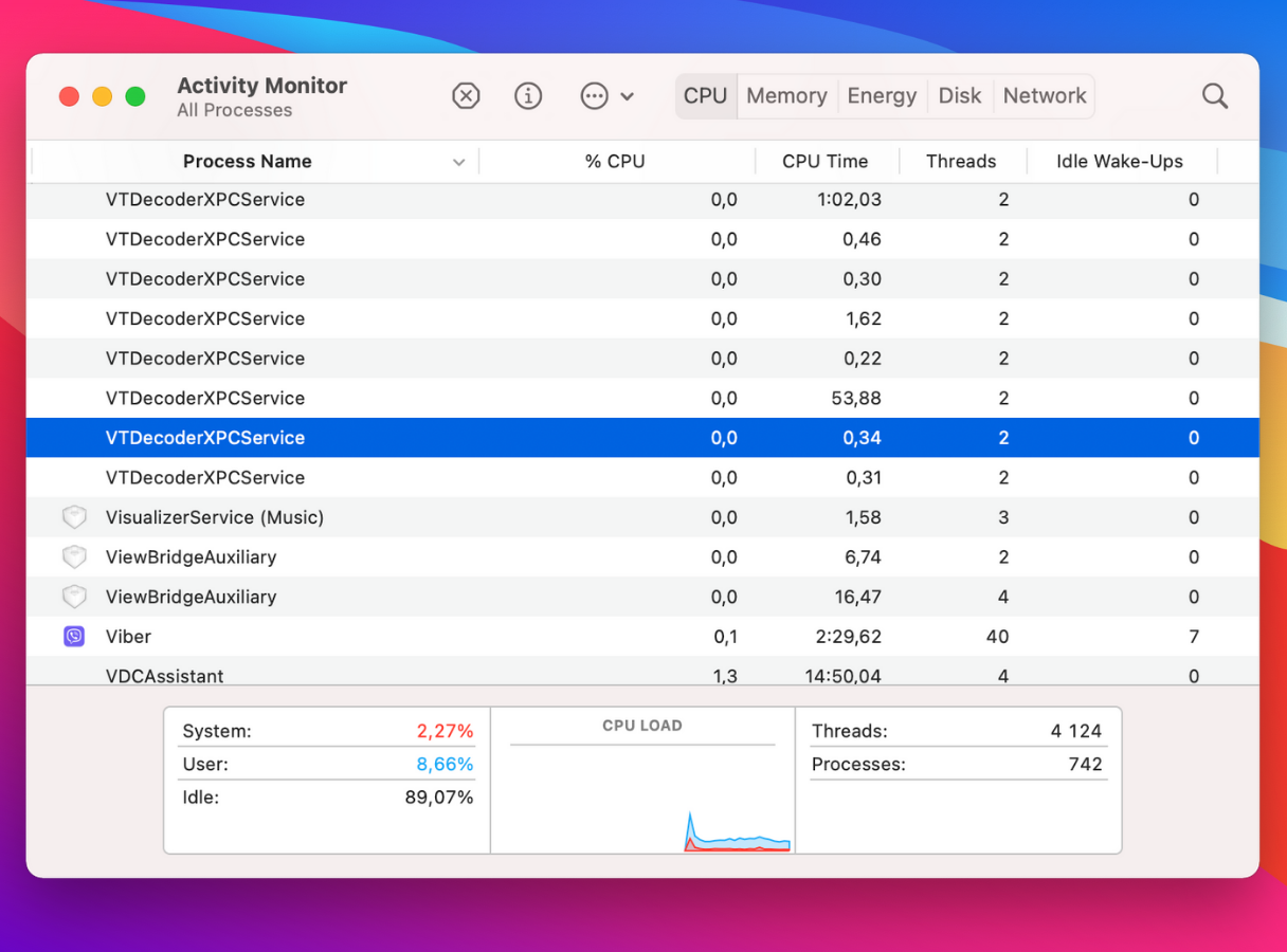 How to check your mac for malware | Activity Monitor