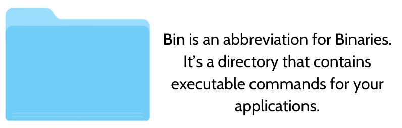 Bin folder Mac linux