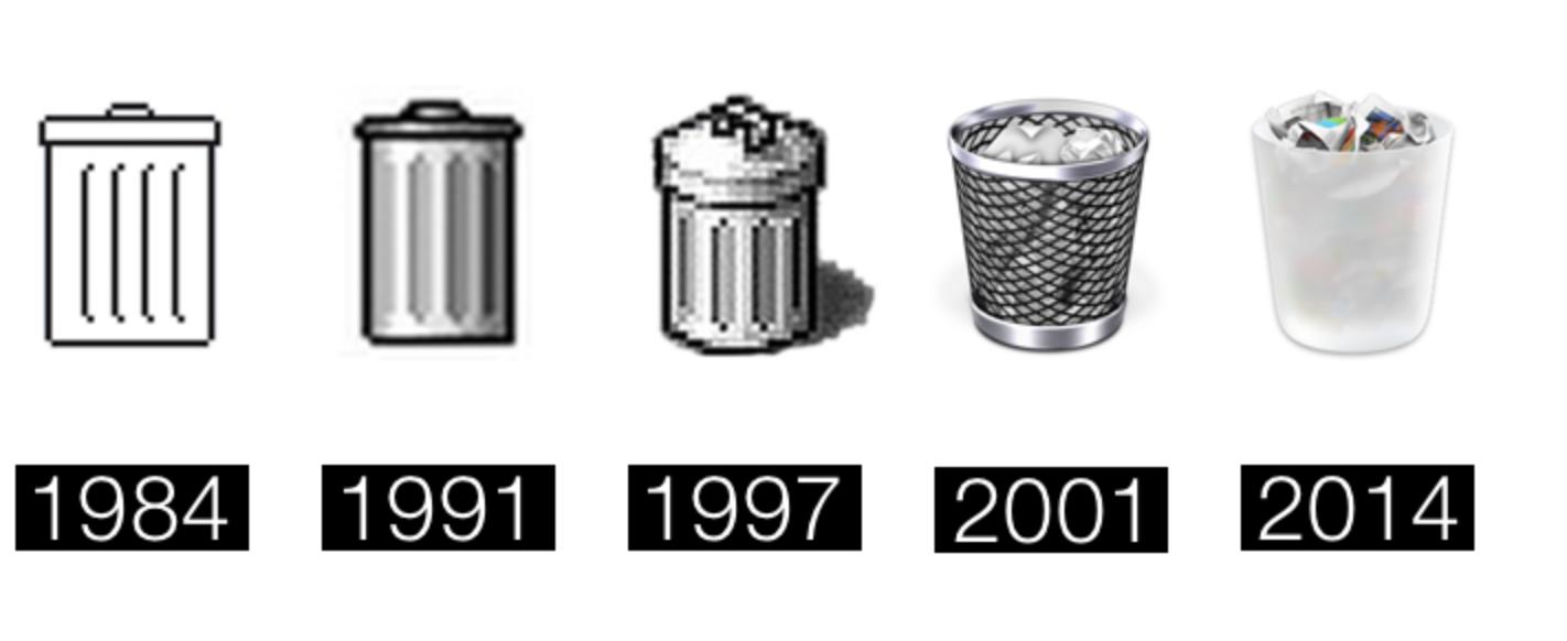 Trash deletion on Mac