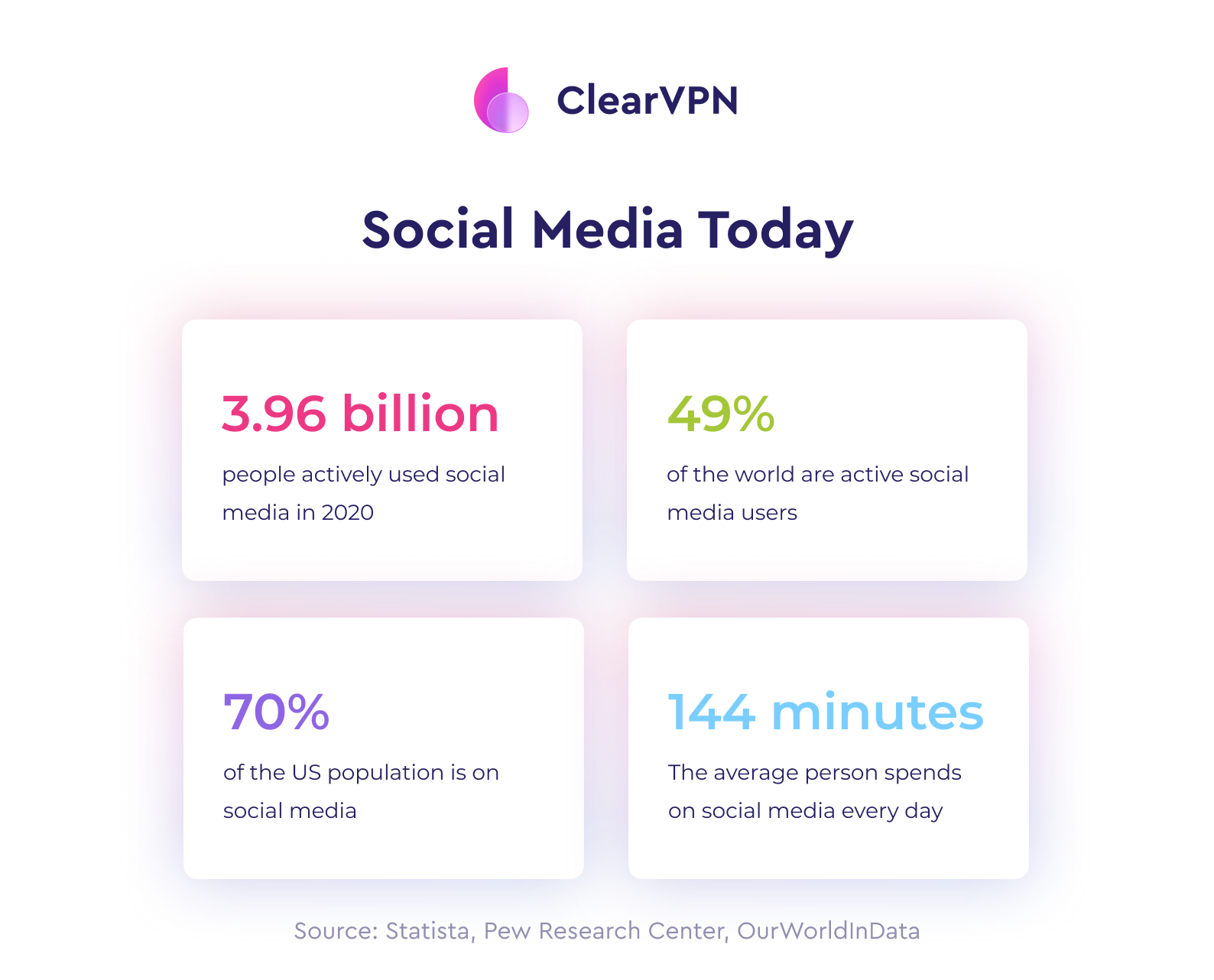 personal information on social media