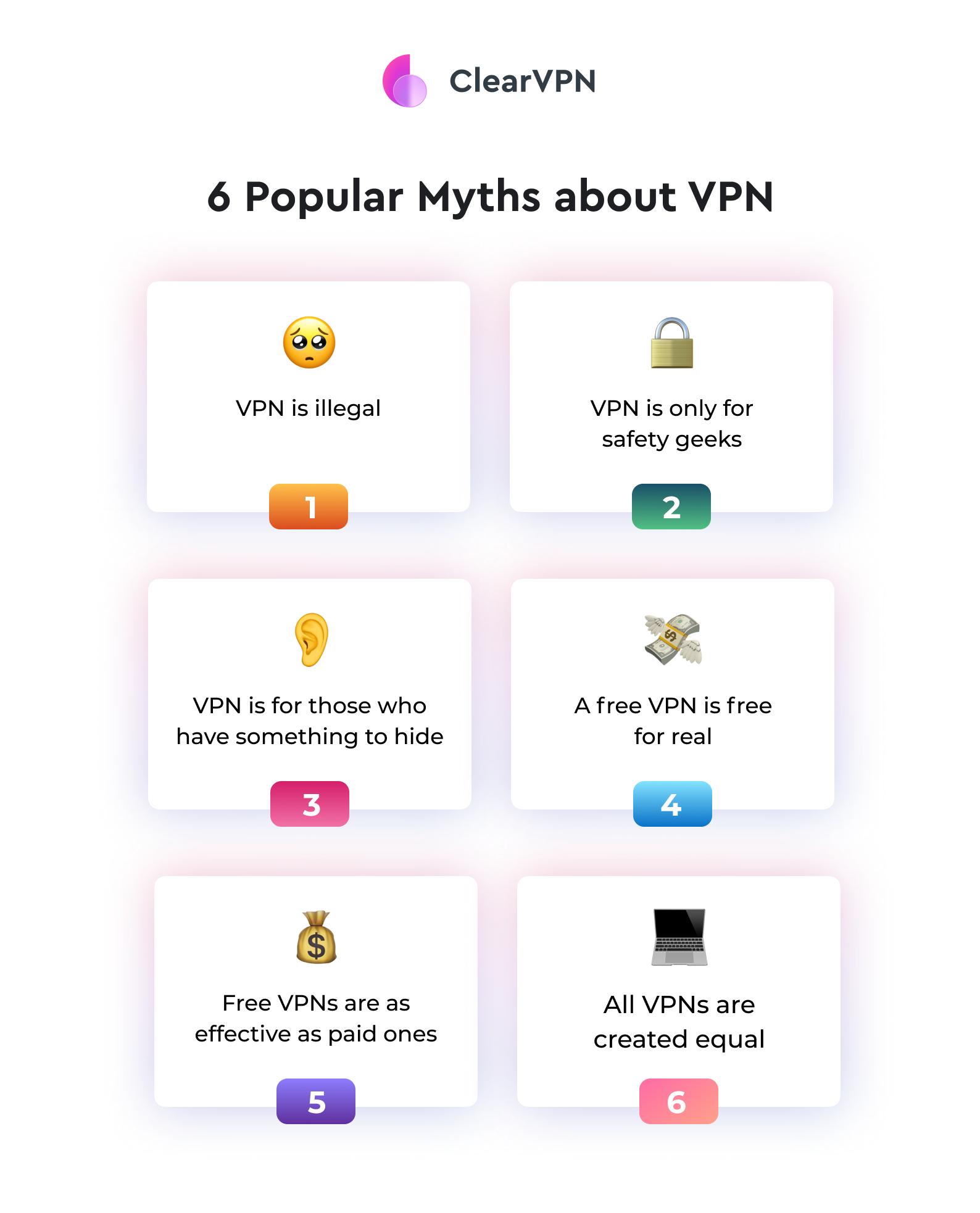 vpn myths