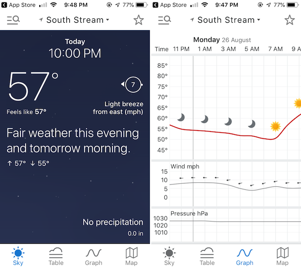 Screenshots of Yr.no, a weather and golden hour app